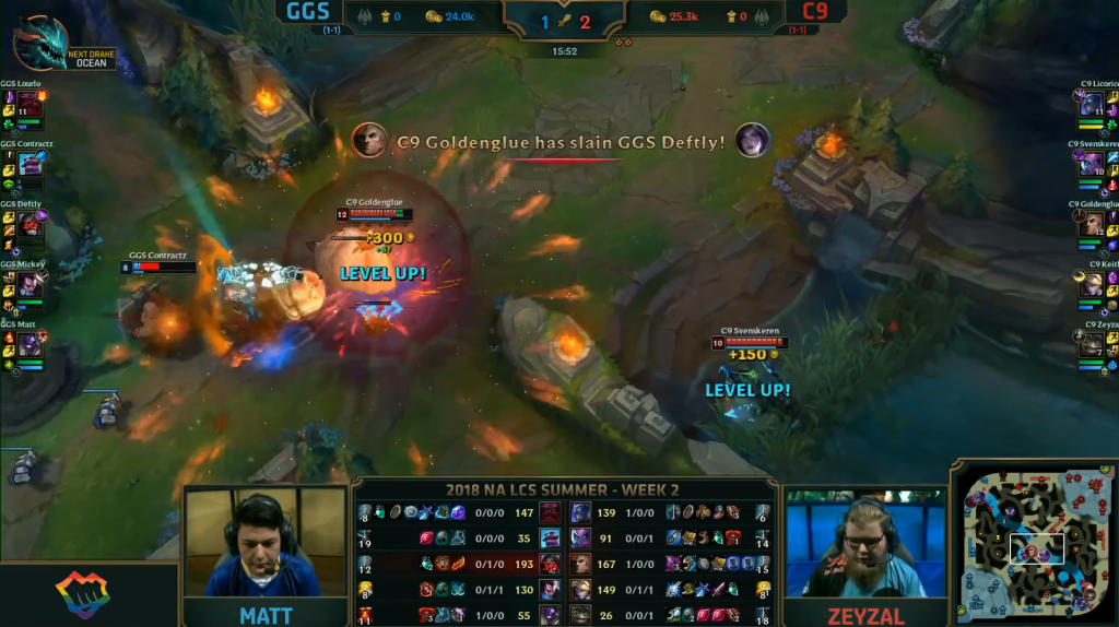 Gold Funneling: Deciphering the Strategy - Esportsheaven