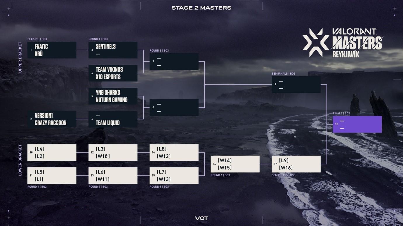Matchups for Masters Reykjavik